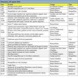 Mongolfiere nella Majella Orientale 2016 - Gessopalena - Programma4