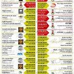 Eventi Estate Popoli - Ferragosto Popolese 2015