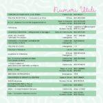 Estate 2020 a Francavilla al Mare: tutti gli eventi 3
